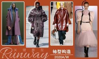 2020秋冬廓型:袖型構造