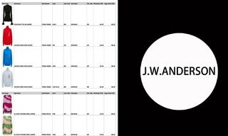 J.W.Anderson-2021春夏訂貨會 -1