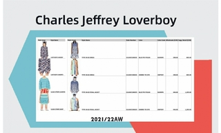 Charles Jeffrey Loverboy - 2021/22秋冬订货会